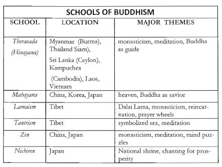 understanding of skepticism about christianitys adding to buddhism Although the presence of christian themes without a little background understanding of buddhism and com/the-matrix-religion-and-buddhism-250556.